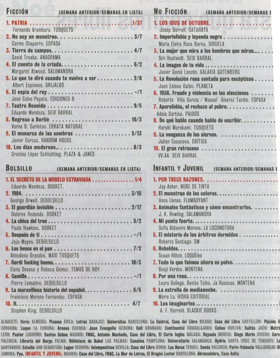 espi%cc%81a-lista-el-cultural28052017-copia