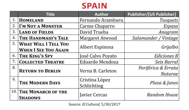 bestsellermay2017spain2-768x448